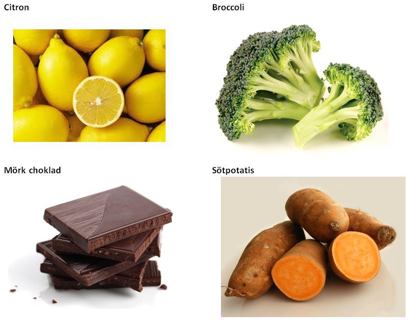 Tio hälsosammaste livsmedlen